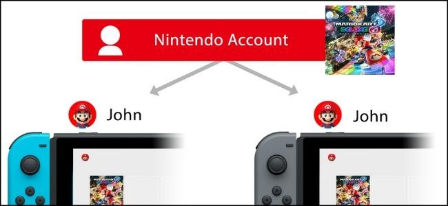 Nintendo Switch Game Sharing