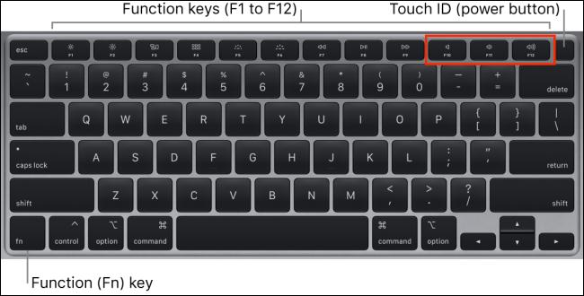 Change Volume on Mac Using Keyboard