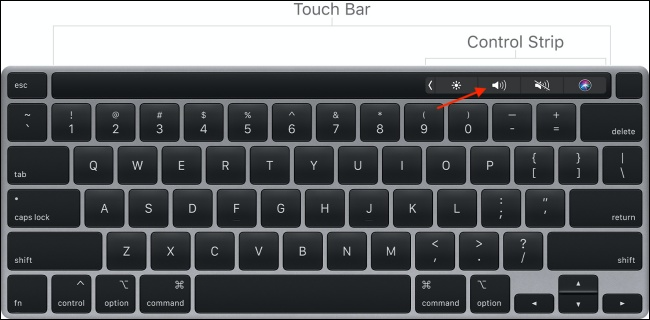 Change Volume on Mac Using Touch bar