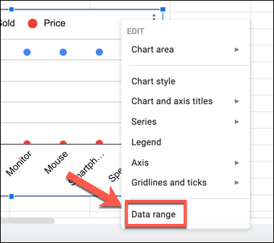 "On a Google Sheets chart, right-click and press ""Data Range"" to begin editing the chart axes."